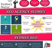 SEO Sydney by seoagencysydney