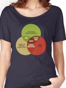Santa Venn Diagram Women's Relaxed Fit T-Shirt