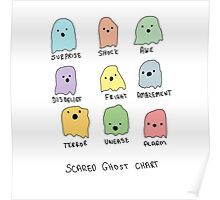 Scared Ghost Chart Poster