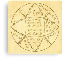 Medieval Astrological Horoscope Canvas Print