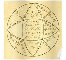 Medieval Astrological Horoscope Poster