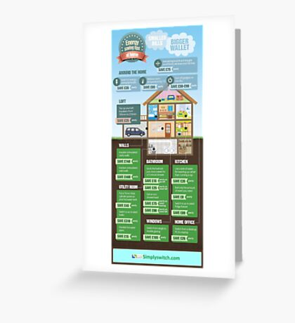 Save Energy Infographic Greeting Card