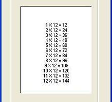 251211b - VB6 Times Tables program result. by paulramnora