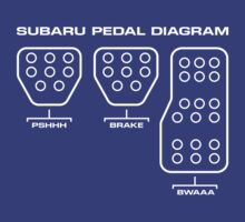 Subaru Pedal Diagram by radiantaether