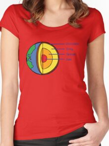 The Earth is a Cake. Women's Fitted Scoop T-Shirt
