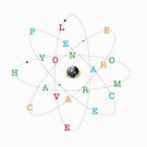 Earth : Love Peace & Harmony by ramanandr