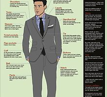 The Infographic of Modern Suit by KrystalFleming