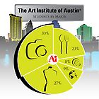 The Students at Ai Austin Isotype Chart by Danny Huynh