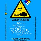 Aqua Fortis by Siegeworks .