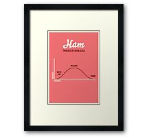 Ham, thickness by social class Framed Print