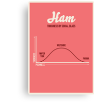 Ham, thickness by social class Canvas Print