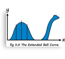 Bell Curve Humor Canvas Print