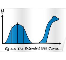 Bell Curve Humor Poster
