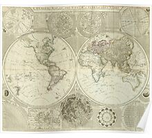 Vintage Map of The World (1787) Poster