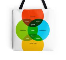 What is a Tyrant? Infographic (White) Tote Bag
