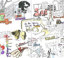 Elements of Art Mind Map by Trevett  Allen