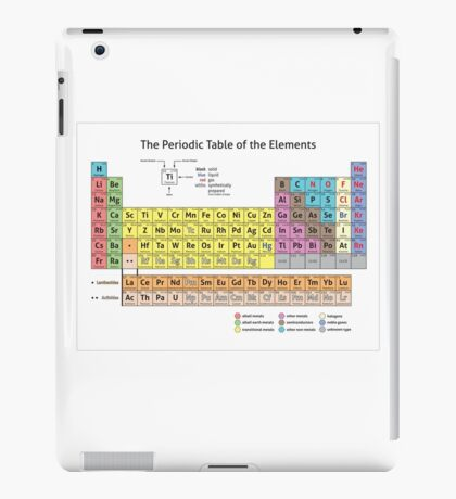 The Periodic Table of the Elements iPad Case/Skin