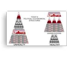 TODAY'S POLITICAL & ECONOMICAL STRUCTURES Canvas Print