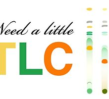 Need a little TLC - thin layer chromatography by the vexed  muddler