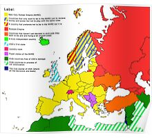 XXIst century European and surroundings map Poster