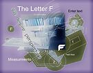 Note in the Key of F (analysis). by Andrew Nawroski