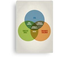 Clowns Venn Diagram Canvas Print