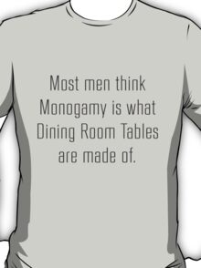 429 Most Men Think T-Shirt
