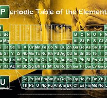 Periodic Table of the Elements by Feynman
