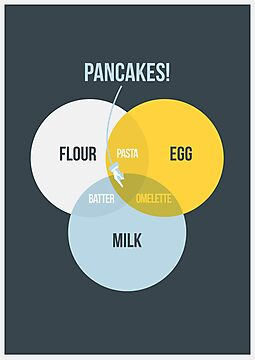 Pancake! by Stephen Wildish