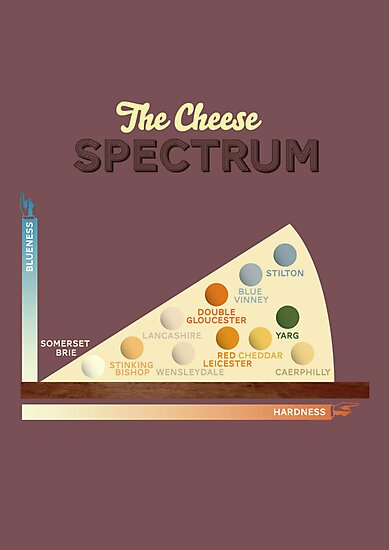The Cheese Spectrum by Stephen Wildish
