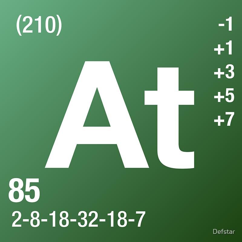 """Element Astatine"" Stickers by Defstar | Redbubble"