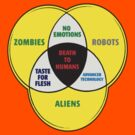Zombies, aliens, robots, end of human kind by BUB THE ZOMBIE