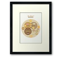 Biscuit Barrel Framed Print
