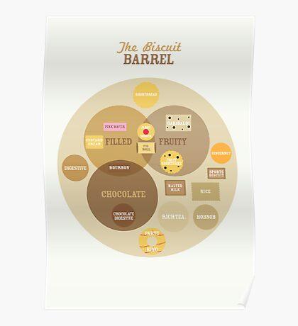 Biscuit Barrel Poster