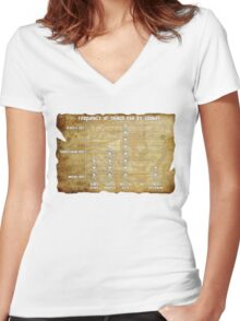 Movie Maths #2 Women's Fitted V-Neck T-Shirt