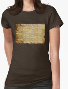 Movie Maths #2 Womens Fitted T-Shirt