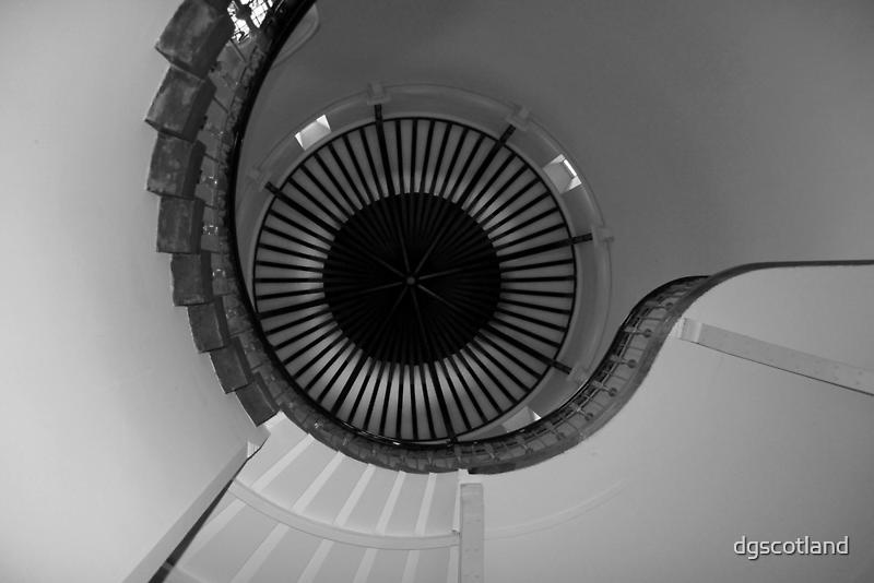 Spiral Eye by dgscotland