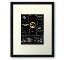 Smiley Cluelocked Framed Print