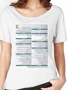 Linux Cheat Sheet Shirt Women's Relaxed Fit T-Shirt