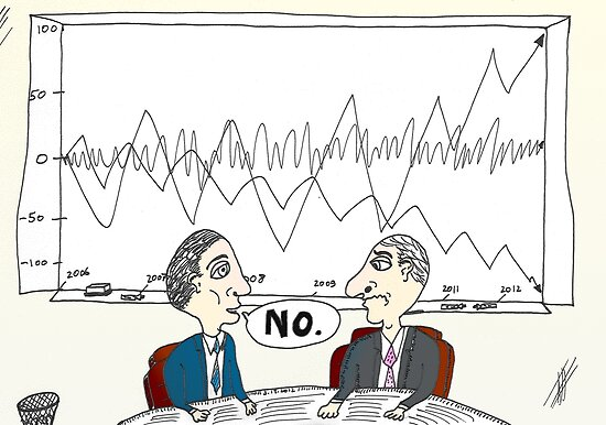 Binary Options News Cartoon Chart Forecast No by Binary-Options