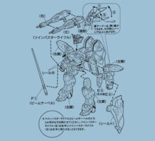 GUNDAM INSTRUCTIONS by helljester