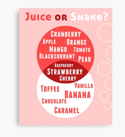 Juice or Shake Canvas Print