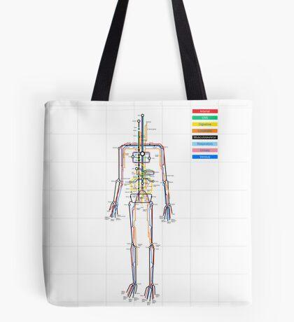 Underskin new version Tote Bag