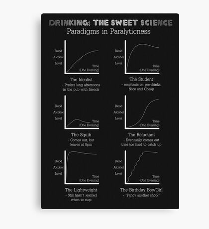 Drinking: The Sweet Science Canvas Print