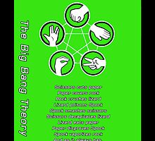 Rock, Paper, Scissors, Lizard, Spock by Tyler Cochrane