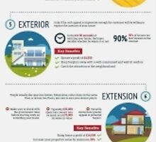Capitol Sheds Infographic by daisysmith1110