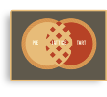 Pie, Tart or Lattice Canvas Print