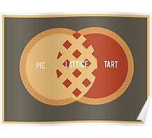Pie, Tart or Lattice Poster