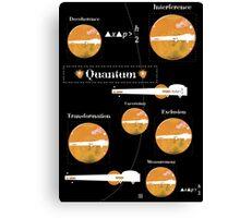 """Sheldon Wears Quantum - ORANGE""© Canvas Print"