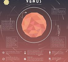 Venus by scarriebarrie